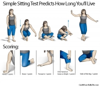 Simple Sitting Test Predicts How Long You'll Live